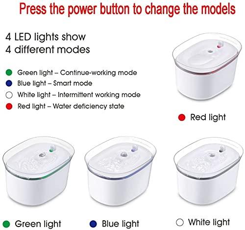 HoneyGuaridan automatischer Smart Haustier Wasserbrunnen mit Infraroterkennung, Haustier trinkbrunnen konzeptiert für Hunde und Katzen - Eine Packung mit 2 Karbonfilter - 2