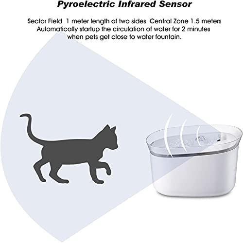 HoneyGuaridan automatischer Smart Haustier Wasserbrunnen mit Infraroterkennung, Haustier trinkbrunnen konzeptiert für Hunde und Katzen - Eine Packung mit 2 Karbonfilter - 7