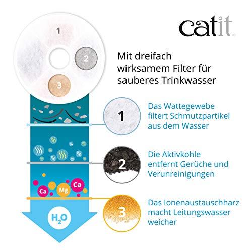 """Katzenbrunnen """"Fresh & Clear"""" mit Edelstahleinsatz von Catit 2 L - 4"""